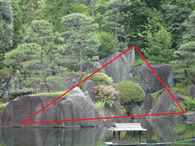 庭園の構造基本三角形の石組み