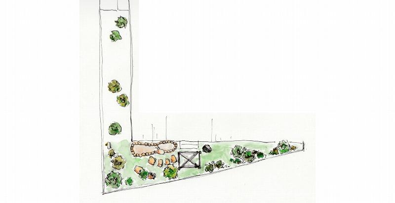 お庭づくりのイメージを膨らませるイメージ図