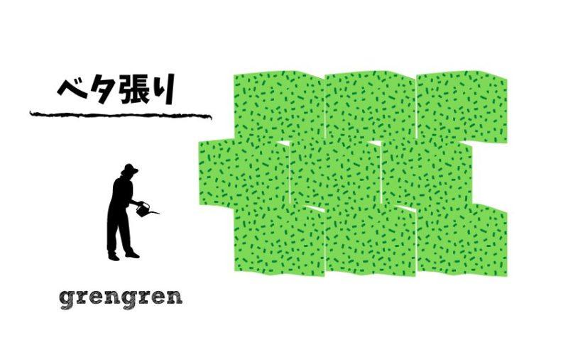 芝生を隙間なく並べて早く芝生でいっぱいにする方法