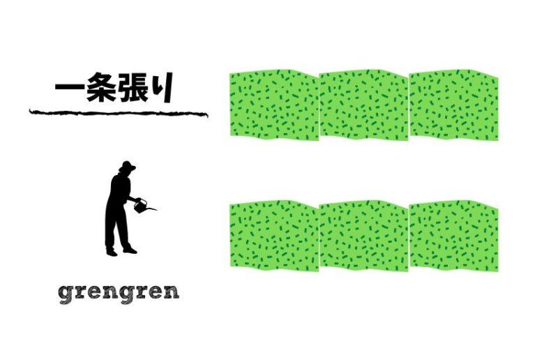 一筋の線を引くように芝生を並べる方法