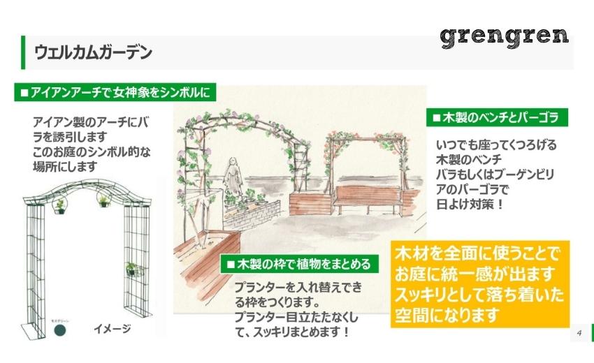 世田谷区のローズガーデンの庭づくりで実際に提案した第一プランのウェルカムガーデン案