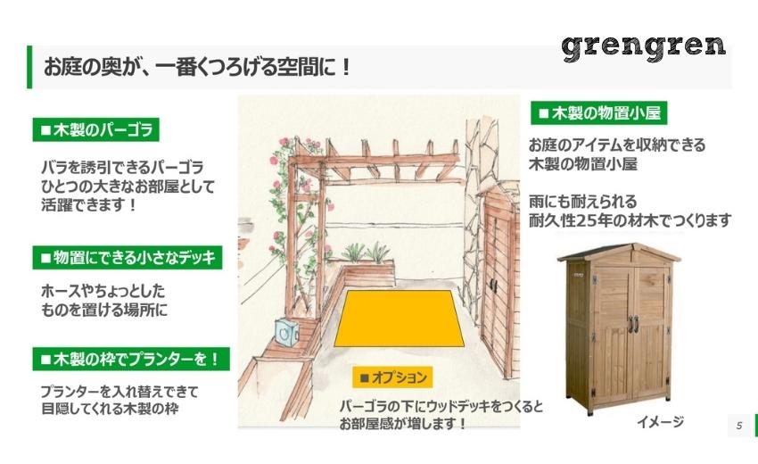 ローズガーデンの庭づくりのパーゴラのオプション付き提案書