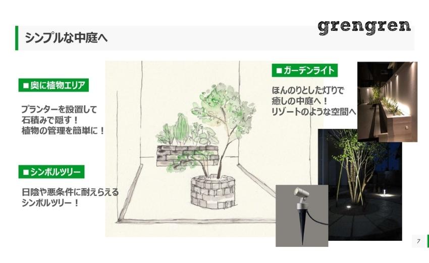 世田谷区のローズガーデンの庭づくりの中庭のリフォームガーデンの提案書