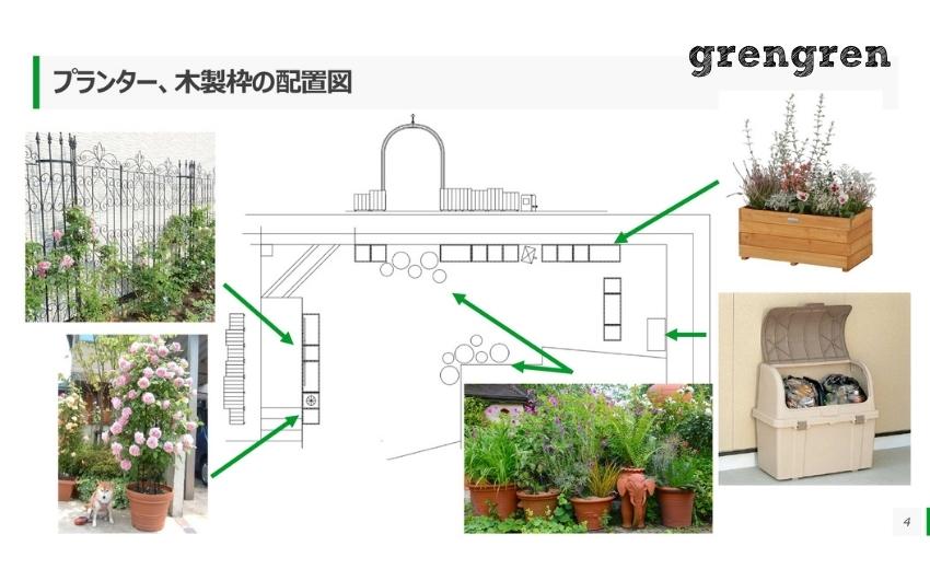 実際に庭づくりに使用したローズガーデンの図面があるプラン